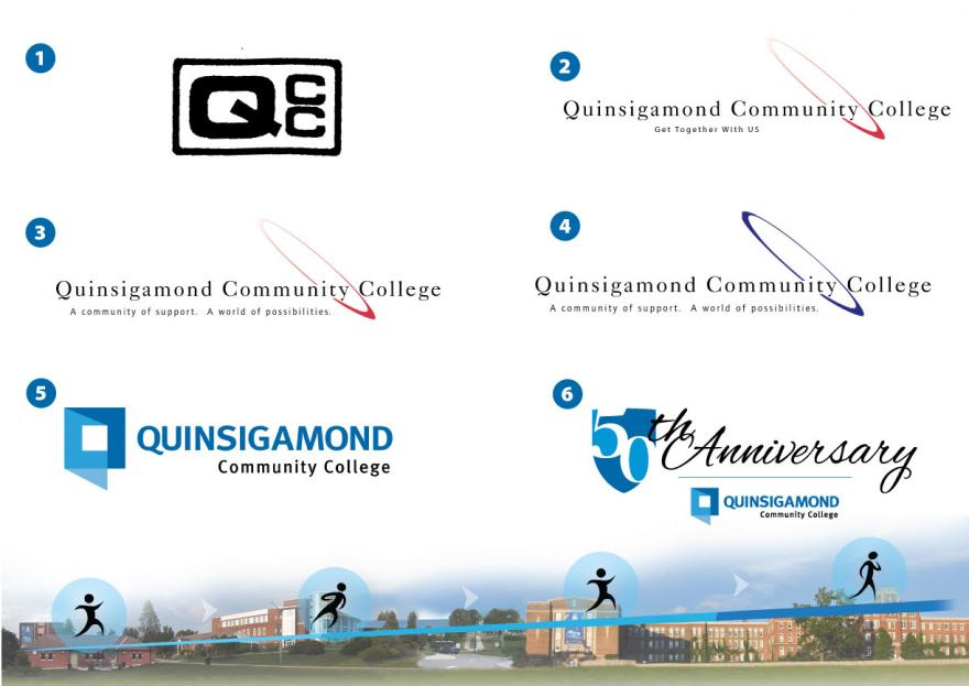 The evolution of QCC logos
