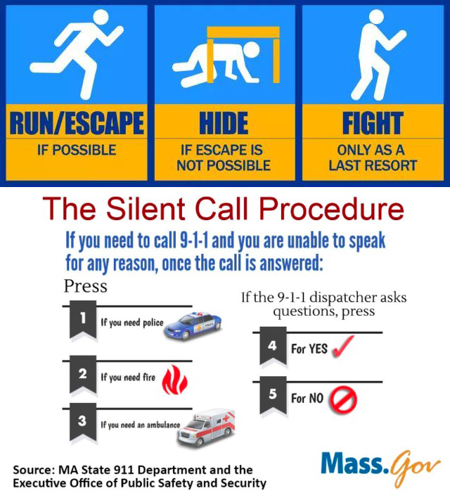 silent-call-procedure.jpg