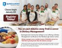 Dietary Management Poster